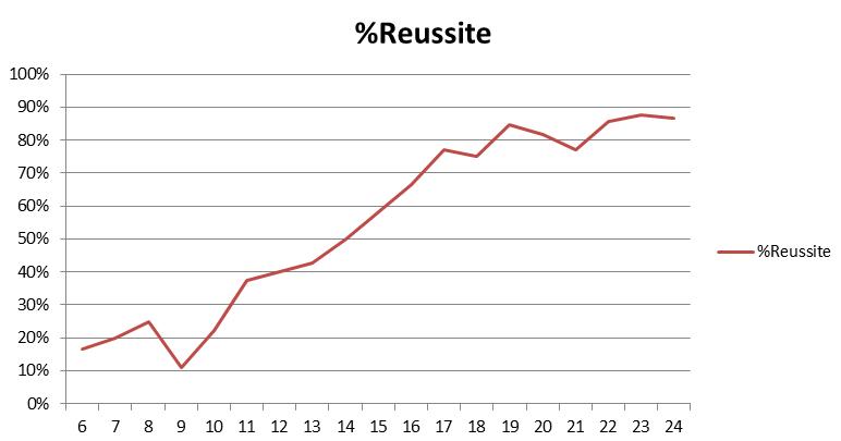 chance-Reussite-Naturalisation